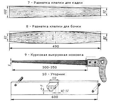 instrument dlya izgotovleniya bochki iz dereva