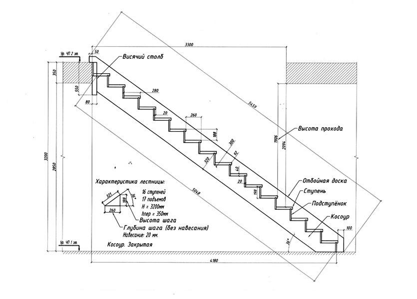 Расчет деревянной лестницы инструкция