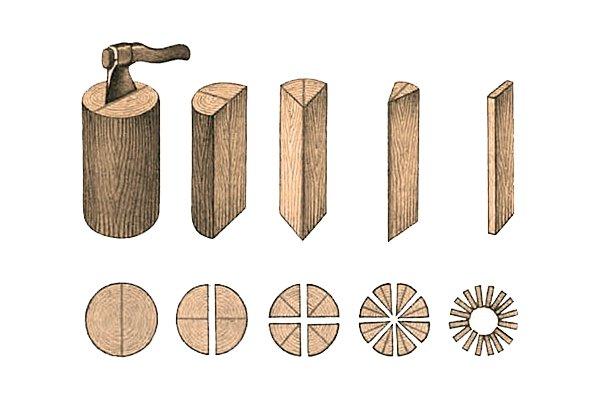 Заготовка материалов для деревянной бочки
