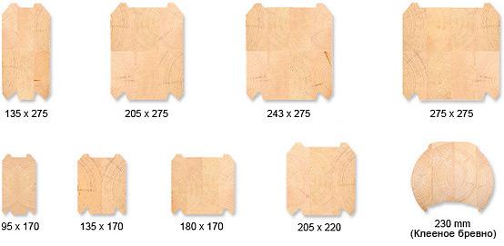 Виды бруса для строительства деревянного дома