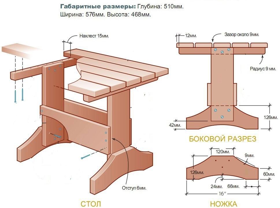 схема стола своими руками из дерева