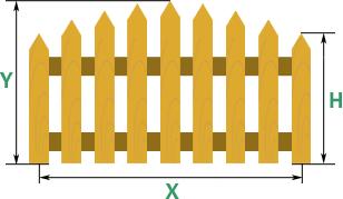 Формула для расчёта количества штакетника на забор
