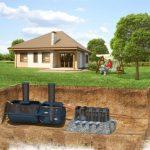 Самые неудобные варианты канализации в деревянном доме