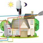 Как легко сделать простое фотореле для освещения участка вокруг дома