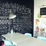 Как сделать грифельную доску для записей на обычной стене