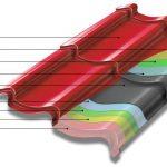 Состав металлочерепицы и виды защитных покрытий