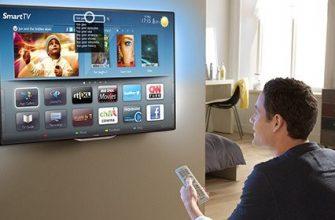 Тонкости выбора диагонали телевизора для разных комнат